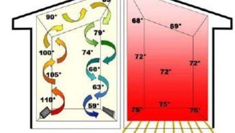Radiant Underfloor Heating