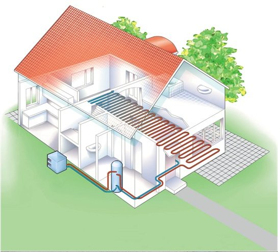 Hydronic underfloor heating for everyday use the home of for House heating options